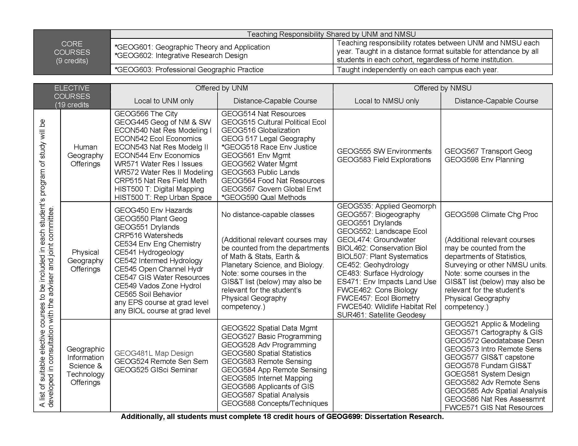 Curriculum at a glance img